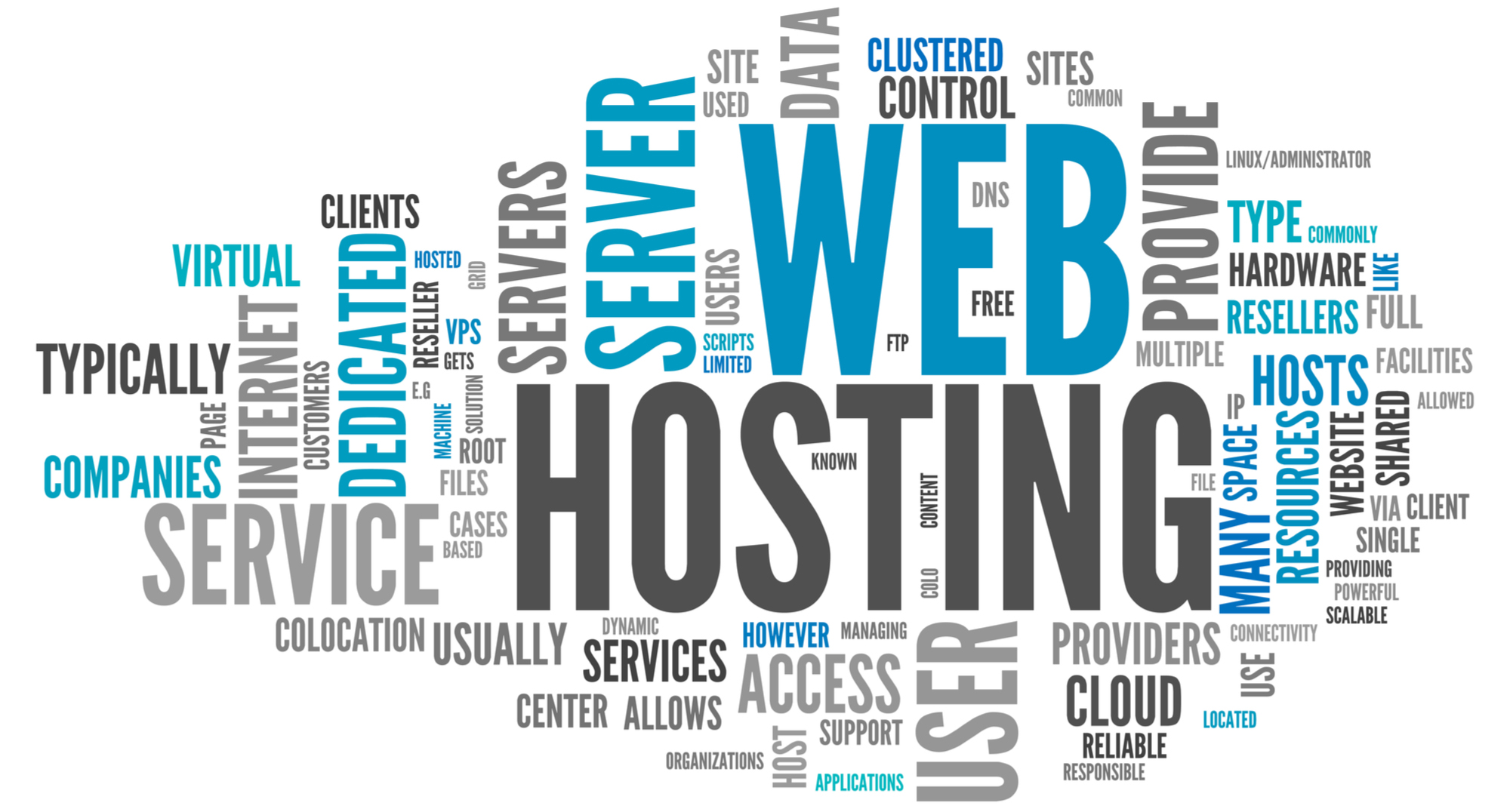 We compare UKs best Web Hosting